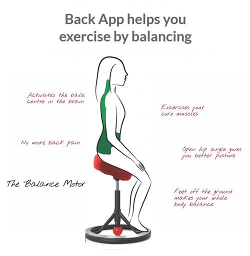 BackApp Exercise by Balancing