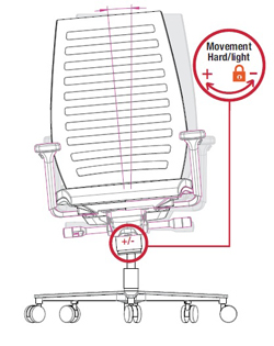 Ergonomic 3D Balance Chair Balance Movement