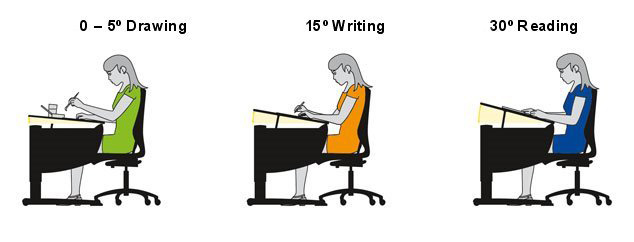 Childrens Furniture Benefits of Tiltable Desktop : TiltingTableTopwillImprovePosturewhenReadingWritingandDrawing Good Posture <strong>While Sitting at Desk</strong> from www.kos.ie size 634 x 242 jpeg 58kB